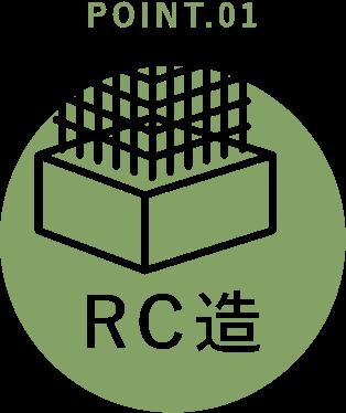 RC造賃貸住宅
