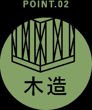 木造戸建て賃貸