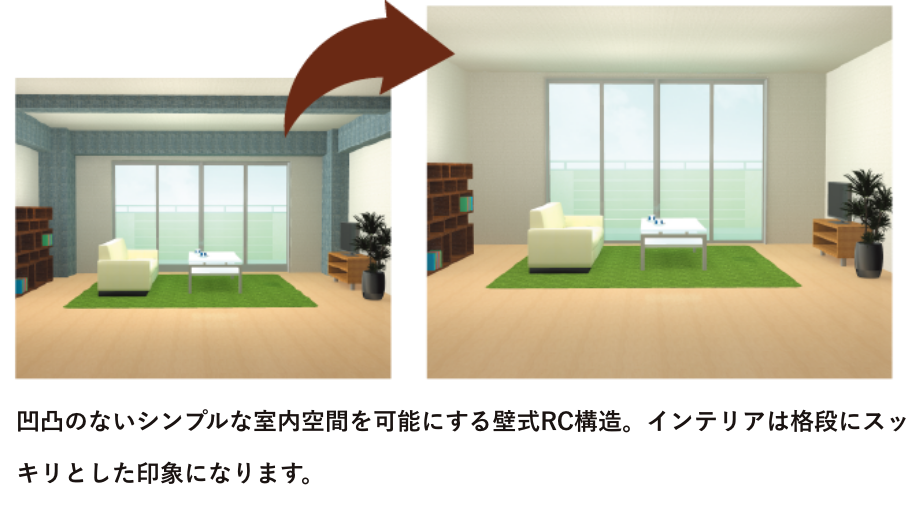 柱と梁の無い広い空間による高い居住性